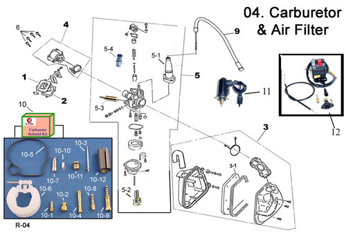 eton 90 parts diagram with Air Filter Thunder on Chinese 110cc Atv Wiring Schematic besides Lennox Furnace Thermostat Wiring Diagram as well Raven Viper Pro Wiring Diagram moreover Wiring Diagram For Baja 250cc Atvs P 10425 in addition Air filter thunder.